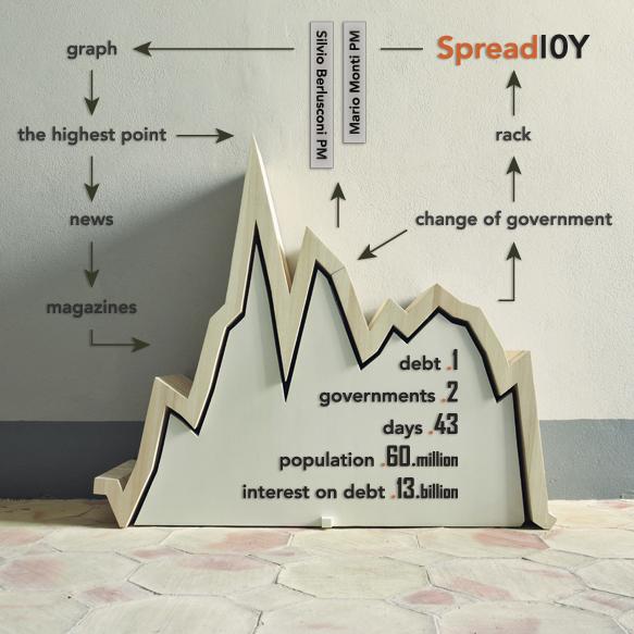 spread 10 y by studioinesistente